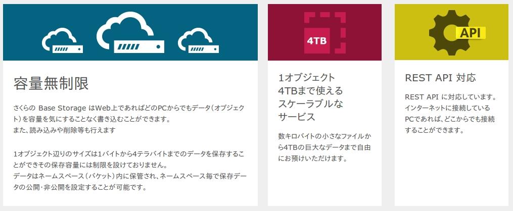 底なし「BASE Storage」の実力とやらを見せてもらおうではないか!(Ubuntu)