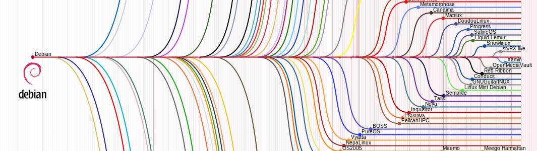 Windows XPのサポート終了なので、少しLinuxの話とセキュリティー。(Debian、Uubuntu)